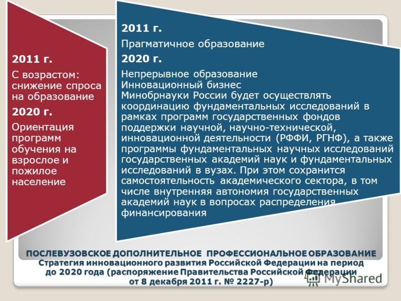 ПОСЛЕВУЗОВСКОЕ ДОПОЛНИТЕЛЬНОЕ ПРОФЕССИОНАЛЬНОЕ ОБРАЗОВАНИЕ Стратегия инновационного развития Российской Федерации на период до 2020 года (распоряжение Правительства Российской Федерации от 8 декабря 2011 г. 2227-р) 2011 г. С возрастом: снижение спрос