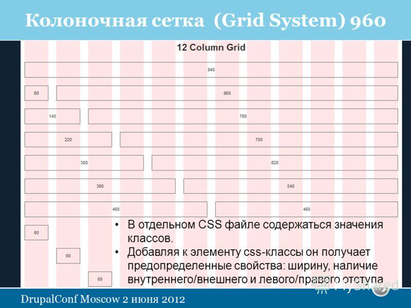 Колоночная сетка (Grid System) 960 В отдельном CSS файле содержаться значения классов. Добавляя к элементу css-классы он получает предопределенные свойства: ширину, наличие внутреннего/внешнего и левого/правого отступа