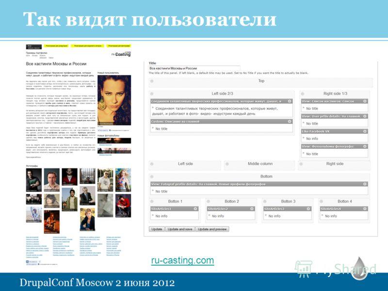 Так видят пользователи ru-casting.com