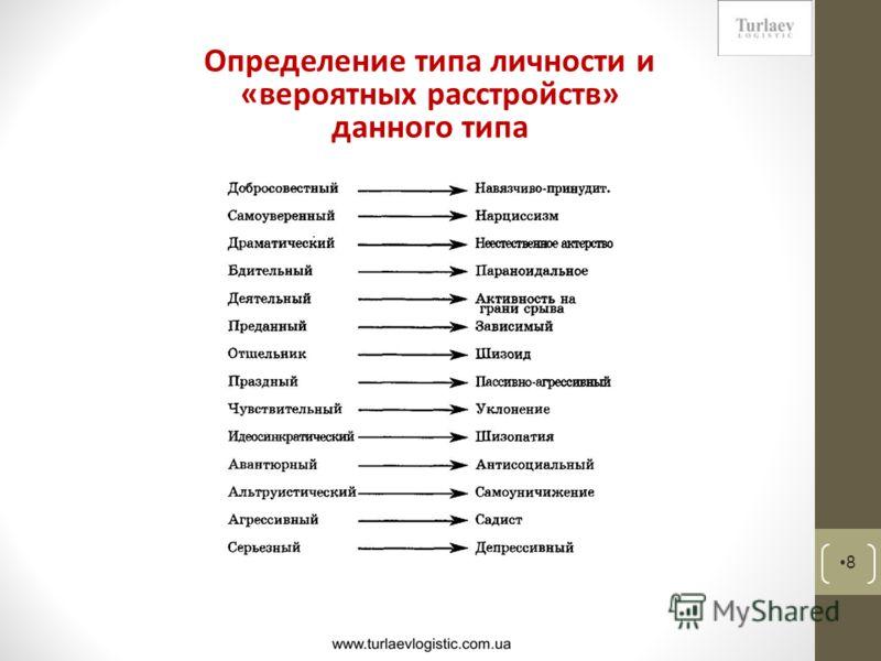 8 Определение типа личности и «вероятных расстройств» данного типа