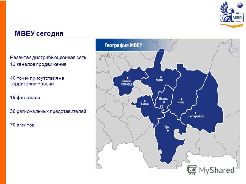МВЕУ сегодня Развитая дистрибьюционная сеть 12 каналов продвижения 40 точек присутствия на территории России 16 филиалов 30 региональных представителей 70 агентов