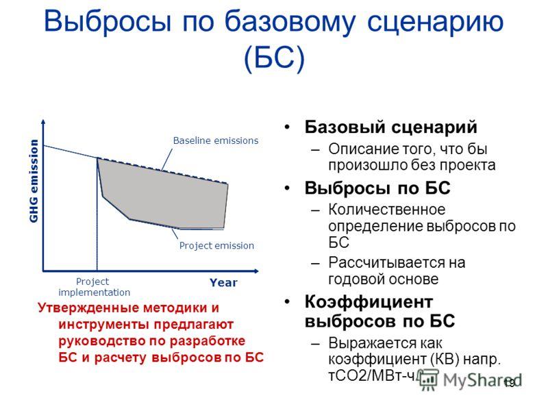 19 Выбросы по базовому сценарию (БС) Базовый сценарий –Описание того, что бы произошло без проекта Выбросы по БС –Количественное определение выбросов по БС –Рассчитывается на годовой основе Коэффициент выбросов по БС –Выражается как коэффициент (КВ)