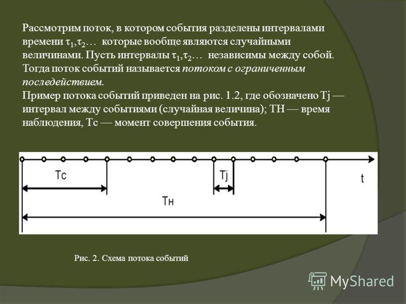 Рассмотрим поток, в котором события разделены интервалами времени τ 1,τ 2 … которые вообще являются случайными величинами. Пусть интервалы τ 1,τ 2 … независимы между собой. Тогда поток событий называется потоком с ограниченным последействием. Пример
