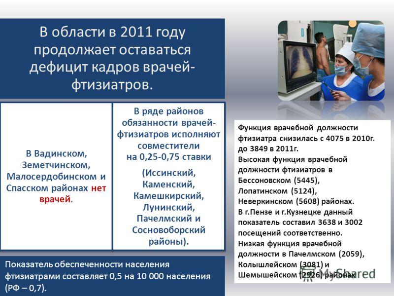 В области в 2011 году продолжает оставаться дефицит кадров врачей- фтизиатров. В Вадинском, Земетчинском, Малосердобинском и Спасском районах нет врачей. В ряде районов обязанности врачей- фтизиатров исполняют совместители на 0,25-0,75 ставки (Иссинс