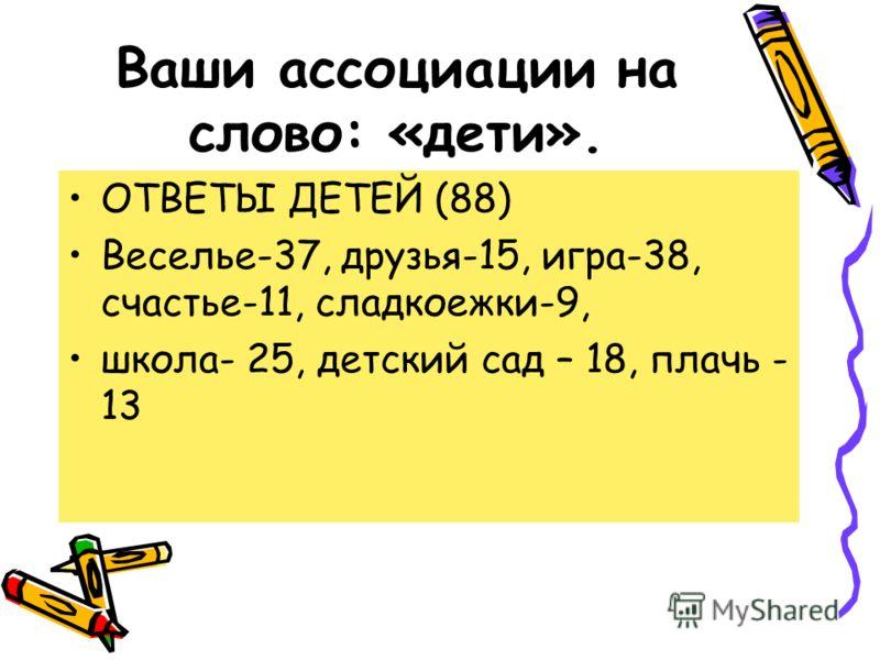 Ваши ассоциации на слово: «дети». ОТВЕТЫ ДЕТЕЙ (88) Веселье-37, друзья-15, игра-38, счастье-11, сладкоежки-9, школа- 25, детский сад – 18, плачь - 13
