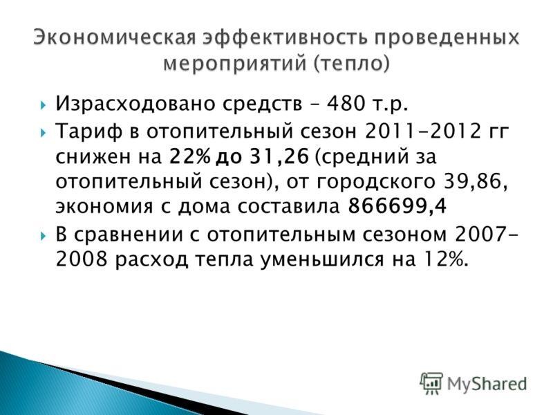 Израсходовано средств – 480 т.р. Тариф в отопительный сезон 2011-2012 гг снижен на 22% до 31,26 (средний за отопительный сезон), от городского 39,86, экономия с дома составила 866699,4 В сравнении с отопительным сезоном 2007- 2008 расход тепла уменьш