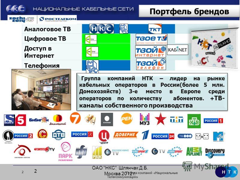 2 Группа компаний «Национальные Телекоммуникации» 2 Портфель брендов Аналоговое ТВ Цифровое ТВ Доступ в Интернет Телефония 2 Группа компаний НТК – лидер на рынке кабельных операторов в России(более 5 млн. Домохозяйств) 3-е место в Европе среди операт