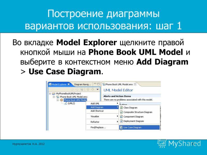 Построение диаграммы вариантов использования: шаг 1 Во вкладке Model Explorer щелкните правой кнопкой мыши на Phone Book UML Model и выберите в контекстном меню Add Diagram > Use Case Diagram. 35Нурмухаметов Н.А. 2012