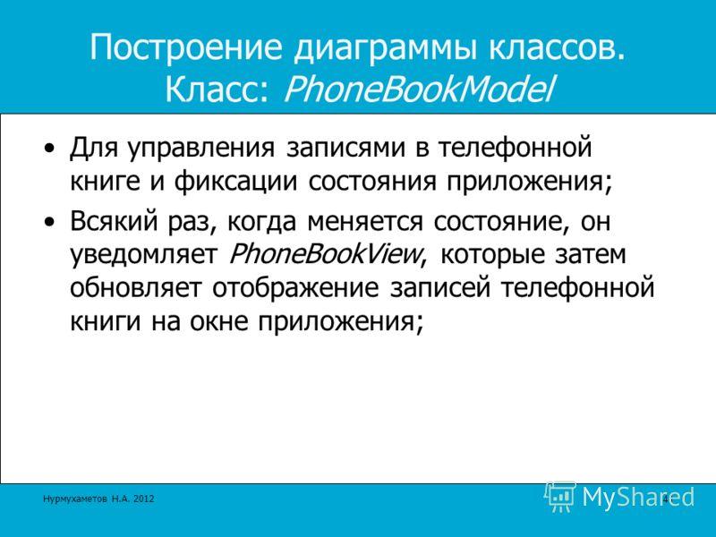 Построение диаграммы классов. Класс: PhoneBookModel Для управления записями в телефонной книге и фиксации состояния приложения; Всякий раз, когда меняется состояние, он уведомляет PhoneBookView, которые затем обновляет отображение записей телефонной