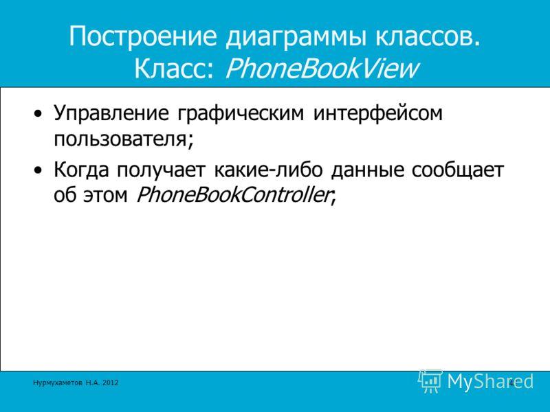 Построение диаграммы классов. Класс: PhoneBookView Управление графическим интерфейсом пользователя; Когда получает какие-либо данные сообщает об этом PhoneBookController; 42 Нурмухаметов Н.А. 2012