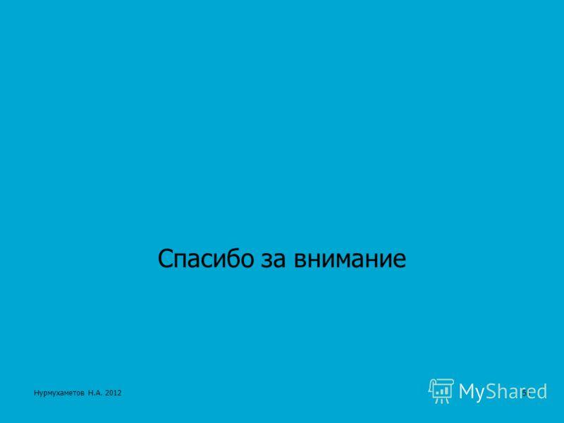 Спасибо за внимание 56 Нурмухаметов Н.А. 2012