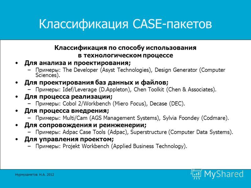 Классификация CASE-пакетов Классификация по способу использования в технологическом процессе Для анализа и проектирования; –Примеры: The Developer (Asyst Technologies), Design Generator (Computer Sciences). Для проектирования баз данных и файлов; –Пр