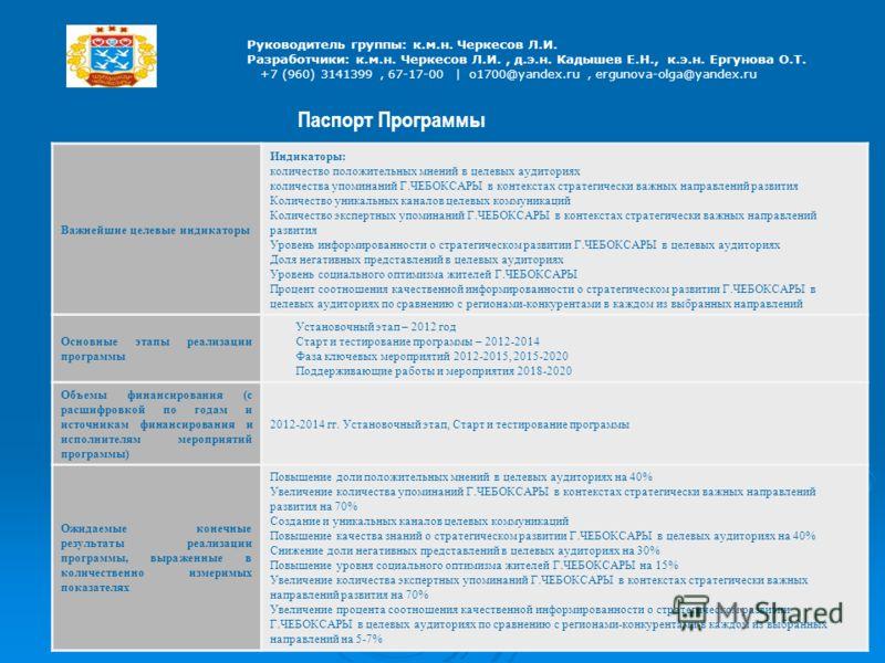 Руководитель группы: к.м.н. Черкесов Л.И. Разработчики: к.м.н. Черкесов Л.И., д.э.н. Кадышев Е.Н., к.э.н. Ергунова О.Т. +7 (960) 3141399, 67-17-00 | o1700@yandex.ru, ergunova-olga@yandex.ru Паспорт Программы Важнейшие целевые индикаторы Индикаторы: к