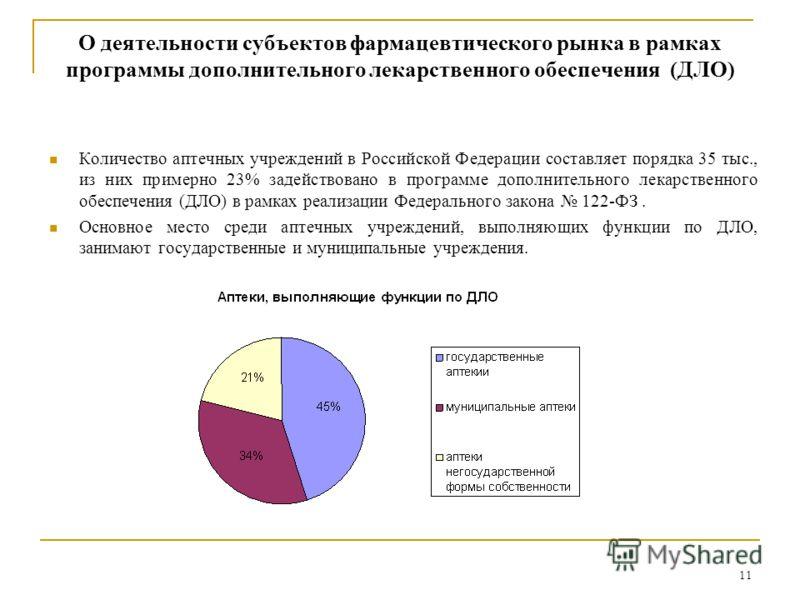 11 О деятельности субъектов фармацевтического рынка в рамках программы дополнительного лекарственного обеспечения (ДЛО) Количество аптечных учреждений в Российской Федерации составляет порядка 35 тыс., из них примерно 23% задействовано в программе до