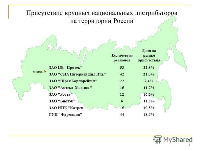 4 Москва Присутствие крупных национальных дистрибьторов на территории России Количество регионов Доля на рынке присутствия ЗАО ЦВ