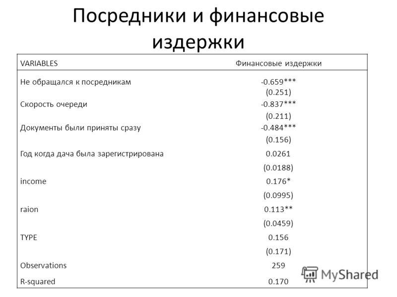 Посредники и финансовые издержки VARIABLESФинансовые издержки Не обращался к посредникам-0.659*** (0.251) Скорость очереди-0.837*** (0.211) Документы были приняты сразу-0.484*** (0.156) Год когда дача была зарегистрирована0.0261 (0.0188) income0.176*