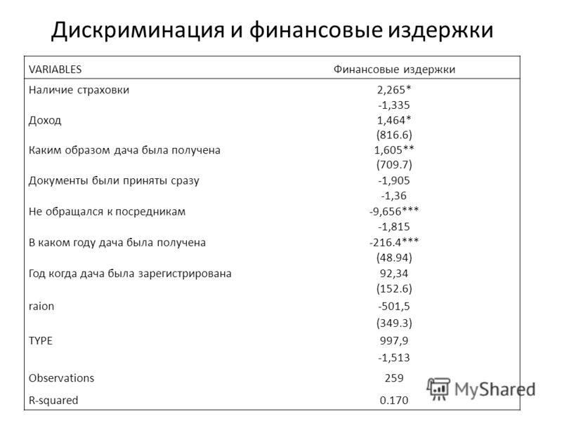 Дискриминация и финансовые издержки VARIABLESФинансовые издержки Наличие страховки2,265* -1,335 Доход1,464* (816.6) Каким образом дача была получена1,605** (709.7) Документы были приняты сразу-1,905 -1,36 Не обращался к посредникам-9,656*** -1,815 В