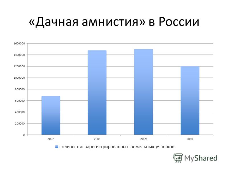 «Дачная амнистия» в России