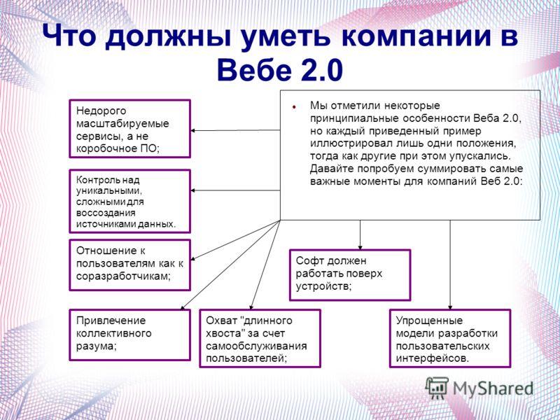 Что должны уметь компании в Вебе 2.0 Мы отметили некоторые принципиальные особенности Веба 2.0, но каждый приведенный пример иллюстрировал лишь одни положения, тогда как другие при этом упускались. Давайте попробуем суммировать самые важные моменты д