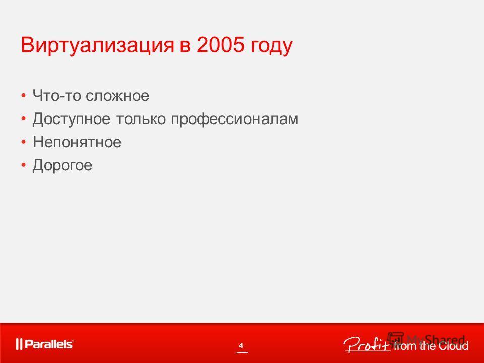 Виртуализация в 2005 году Что-то сложное Доступное только профессионалам Непонятное Дорогое 4