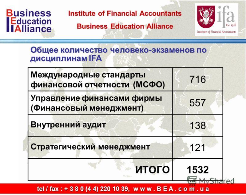 Institute of Financial Accountants Business Education Alliance tel / fax: + 3 8 0 (4 4) 220 10 39, w w w. B E A. c o m. u a tel / fax : + 3 8 0 (4 4) 220 10 39, w w w. B E A. c o m. u a Общее количество человеко-экзаменов по дисциплинам IFA Междунаро