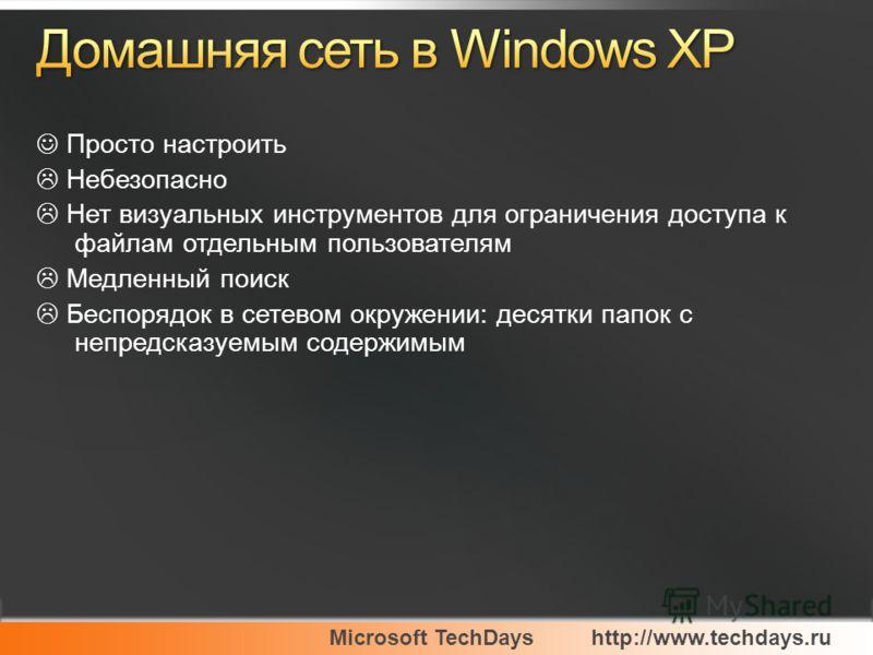 Microsoft TechDayshttp://www.techdays.ru Просто настроить Небезопасно Нет визуальных инструментов для ограничения доступа к файлам отдельным пользователям Медленный поиск Беспорядок в сетевом окружении: десятки папок с непредсказуемым содержимым