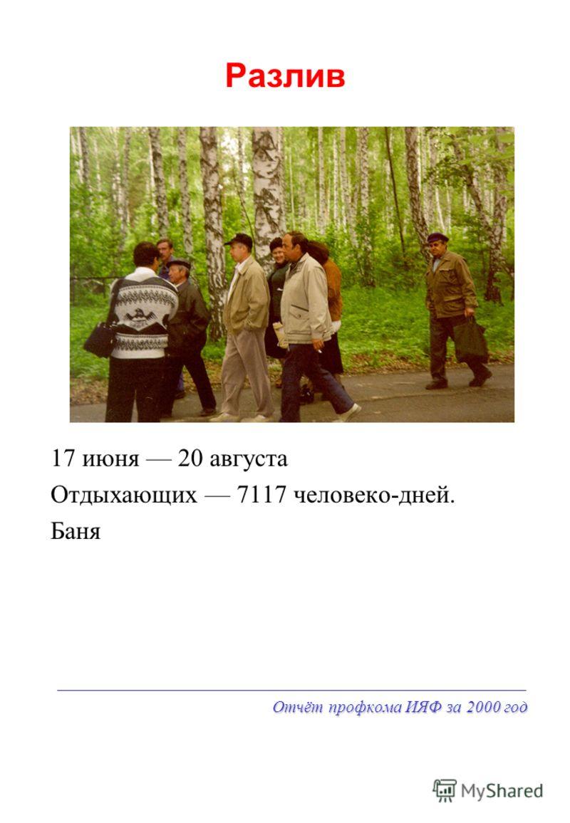 Отчёт профкома ИЯФ за 2000 год Разлив 17 июня 20 августа Отдыхающих 7117 человеко-дней. Баня