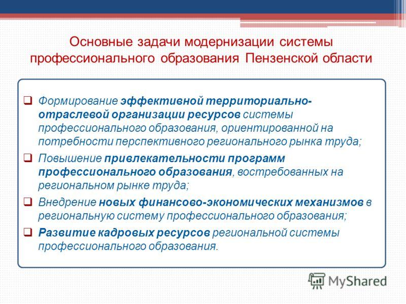 Основные задачи модернизации системы профессионального образования Пензенской области Формирование эффективной территориально- отраслевой организации ресурсов системы профессионального образования, ориентированной на потребности перспективного регион