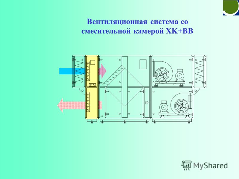 Вентиляционная система с рекуперацией тепла XK Свежий воздух В бассейн Из бассейна Выброс в атмосферу