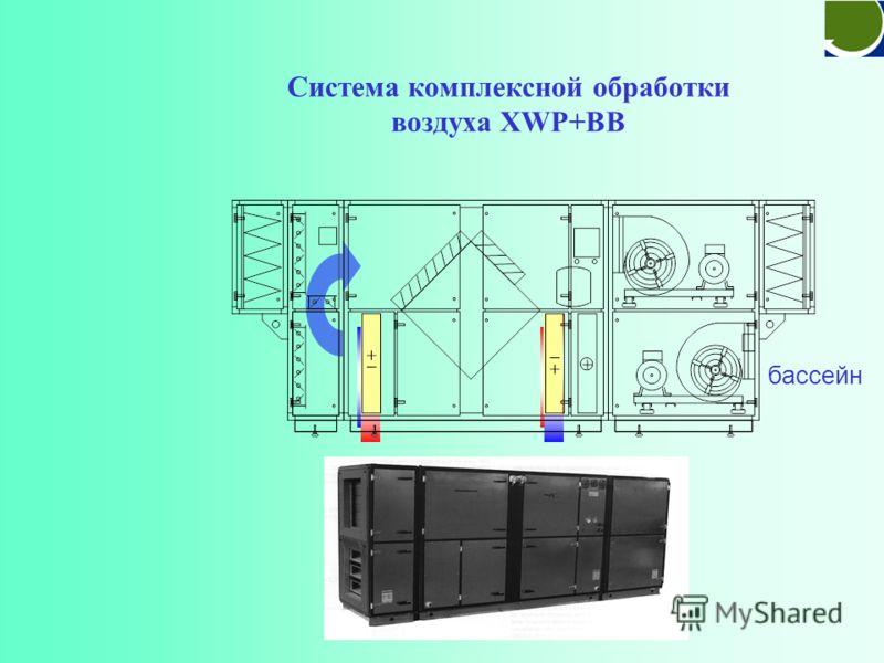 Вентиляционная система со смесительной камерой XK+BB
