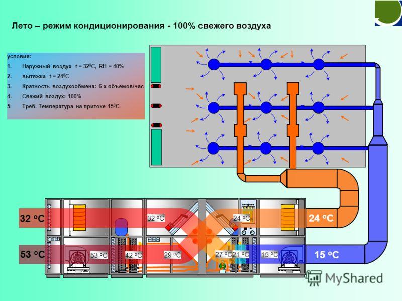 Система комплексной обработки воздуха XWP+BB бассейн