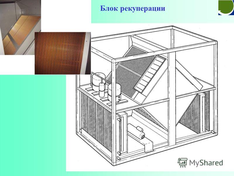 Схема холодильного контура 1. Герметичный компрессор 2. Испаритель (нормальное функционирование) 3. Конденсатор (нормальное функционирование) 4. Первичный терморегулирующий вентиль 5. Вторичный терморегулирующий вентиль 6. Невозвратный клапан 7. Реси