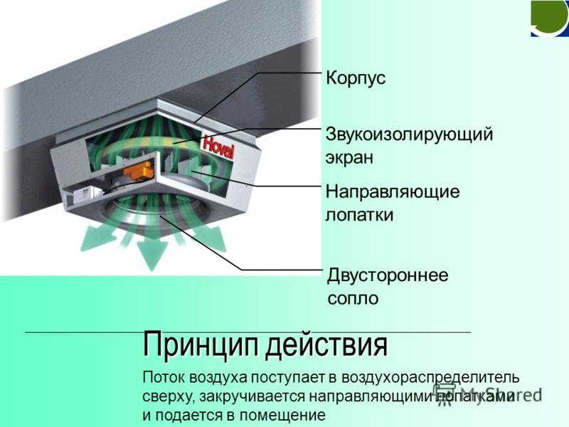 Air-Injector Эффективность вентиляции зависит от качества распределения воздуха