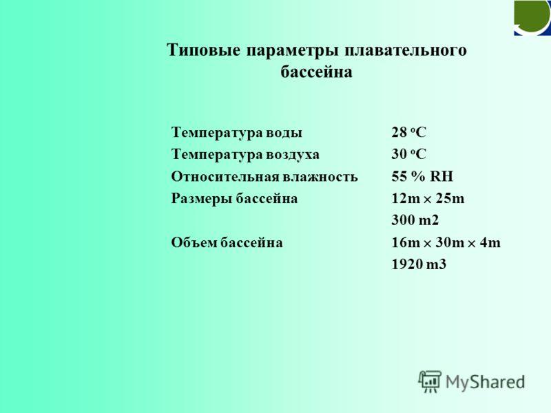 Размеры бассейна Длина Ширина