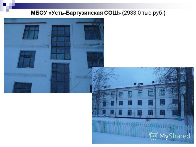 МБОУ «Усть-Баргузинская СОШ» (2933,0 тыс.руб.)