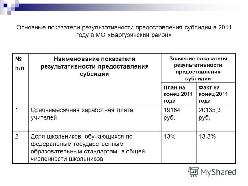 Основные показатели результативности предоставления субсидии в 2011 году в МО «Баргузинский район» п/п Наименование показателя результативности предоставления субсидии Значение показателя результативности предоставления субсидии План на конец 2011 го