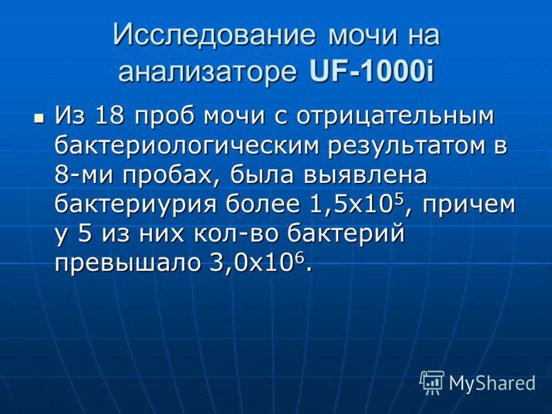 Исследование мочи на анализаторе UF-1000i Из 18 проб мочи с отрицательным бактериологическим результатом в 8-ми пробах, была выявлена бактериурия более 1,5х10 5, причем у 5 из них кол-во бактерий превышало 3,0х10 6. Из 18 проб мочи с отрицательным ба