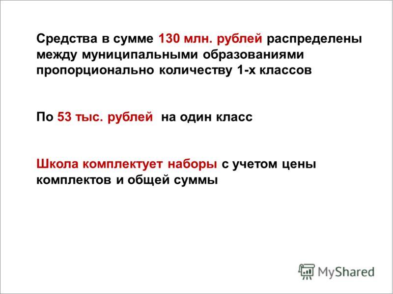 Средства в сумме 130 млн. рублей распределены между муниципальными образованиями пропорционально количеству 1-х классов По 53 тыс. рублей на один класс Школа комплектует наборы с учетом цены комплектов и общей суммы