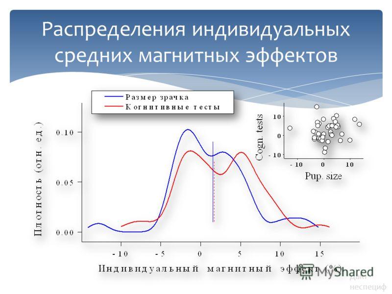 Распределения индивидуальных средних магнитных эффектов Дакт неспециф