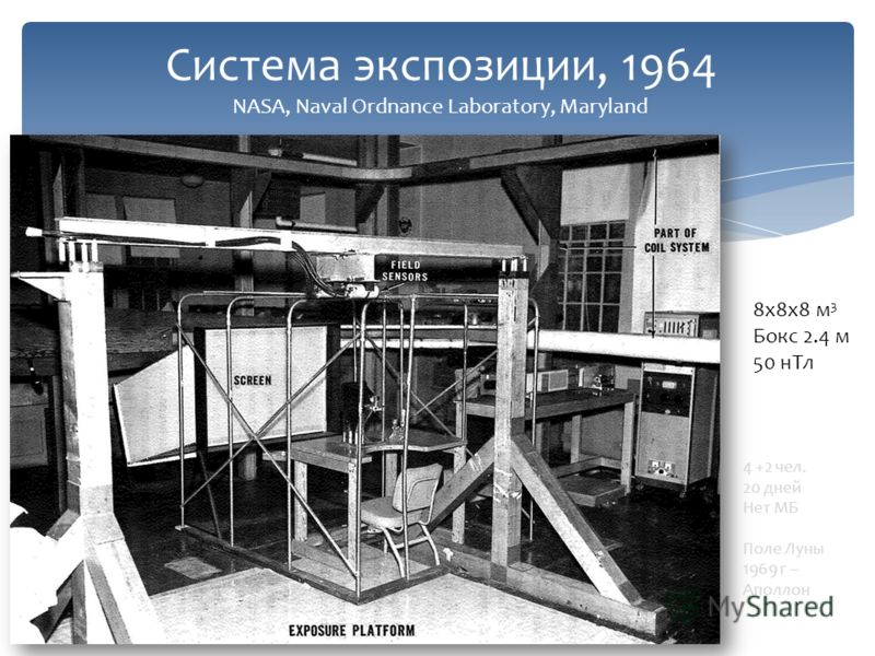Система экспозиции, 1964 NASA, Naval Ordnance Laboratory, Maryland 8x8x8 м 3 Бокс 2.4 м 50 нТл 4 +2 чел. 20 дней Нет МБ Поле Луны 1969 г – Аполлон