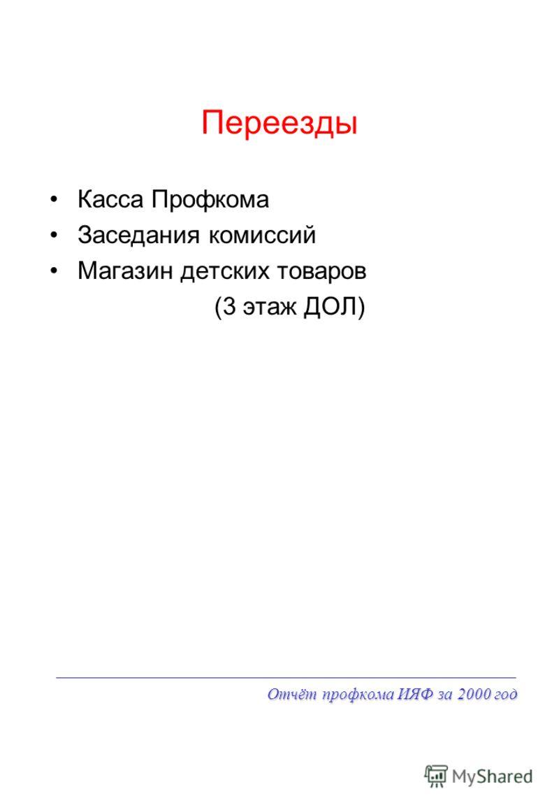 Отчёт профкома ИЯФ за 2000 год Переезды Касса Профкома Заседания комиссий Магазин детских товаров (3 этаж ДОЛ)