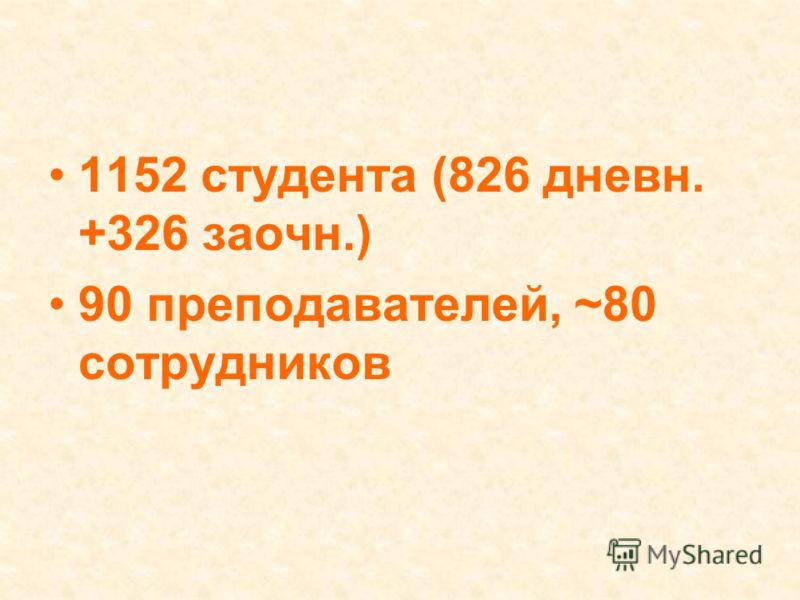 1152 студента (826 дневн. +326 заочн.) 90 преподавателей, ~80 сотрудников