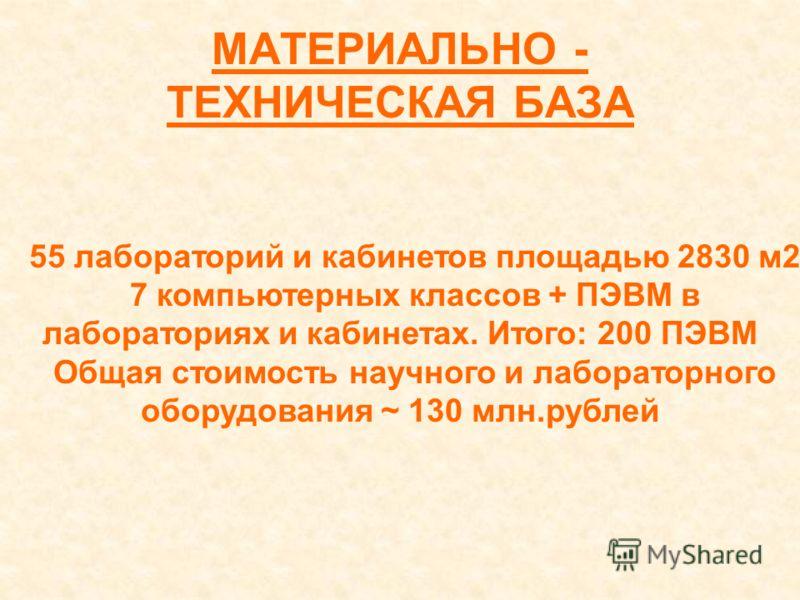 МАТЕРИАЛЬНО - ТЕХНИЧЕСКАЯ БАЗА 55 лабораторий и кабинетов площадью 2830 м2 7 компьютерных классов + ПЭВМ в лабораториях и кабинетах. Итого: 200 ПЭВМ Общая стоимость научного и лабораторного оборудования ~ 130 млн.рублей