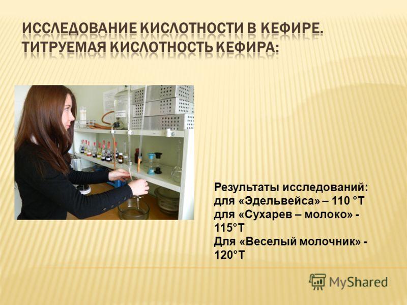 Результаты исследований: для «Эдельвейса» – 110 °Т для «Сухарев – молоко» - 115°Т Для «Веселый молочник» - 120°Т