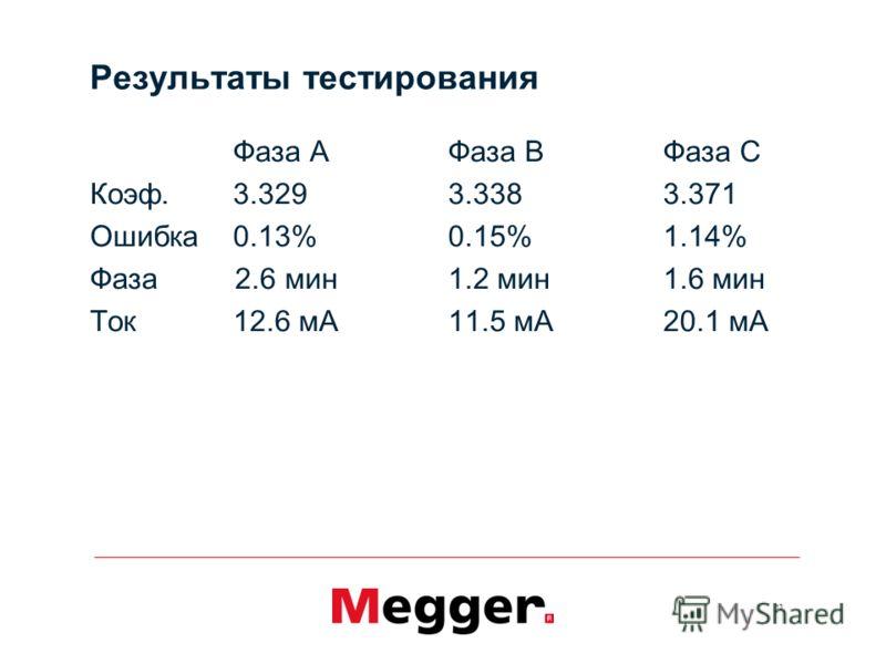 13 Результаты тестирования Фаза AФаза BФаза C Коэф.3.3293.3383.371 Ошибка0.13%0.15%1.14% Фаза 2.6 мин1.2 мин1.6 мин Ток 12.6 мА11.5 мА20.1 мА