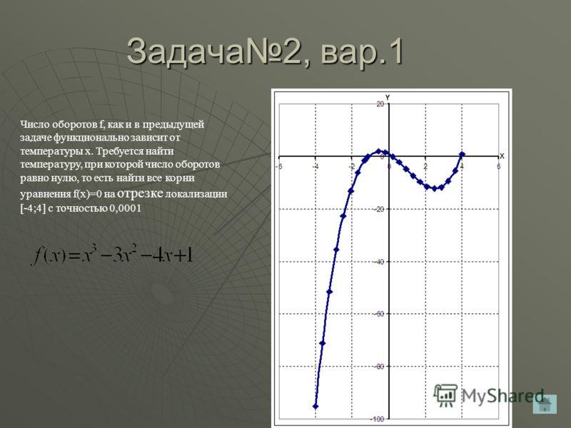 Задача2, вар.1 Число оборотов f, как и в предыдущей задаче функционально зависит от температуры x. Требуется найти температуру, при которой число оборотов равно нулю, то есть найти все корни уравнения f(x)=0 на отрезке локализации [-4;4] с точностью