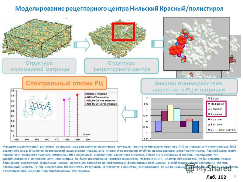 4 Моделирование рецепторного центра Нильский Красный/полистирол Структура рецепторного центра Энергии взаимодействия аналитов с РЦ и матрицей Структура полимерной матрицы Лаб. 102 Методом молекулярной динамики построены модели структур комплексов мол
