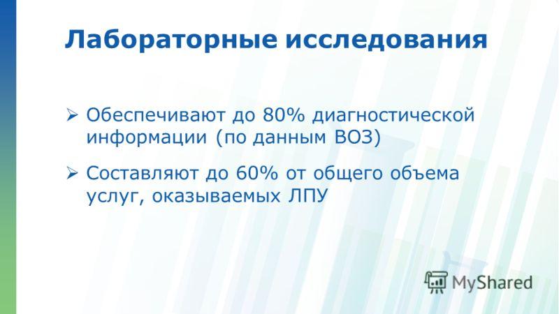 Ленинские горы, д.1, стр.77 Лабораторные исследования Обеспечивают до 80% диагностической информации (по данным ВОЗ) Составляют до 60% от общего объема услуг, оказываемых ЛПУ