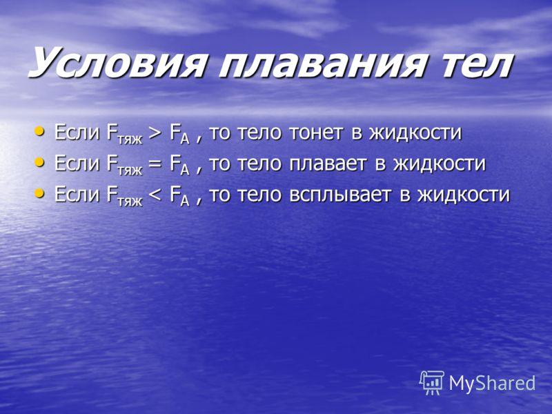 ФОРМУЛЫ Архимедова сила Архимедова сила F A = ρ ж gV т F A = ρ ж gV т Сила тяжести Сила тяжести F тяж = mg F тяж = mg