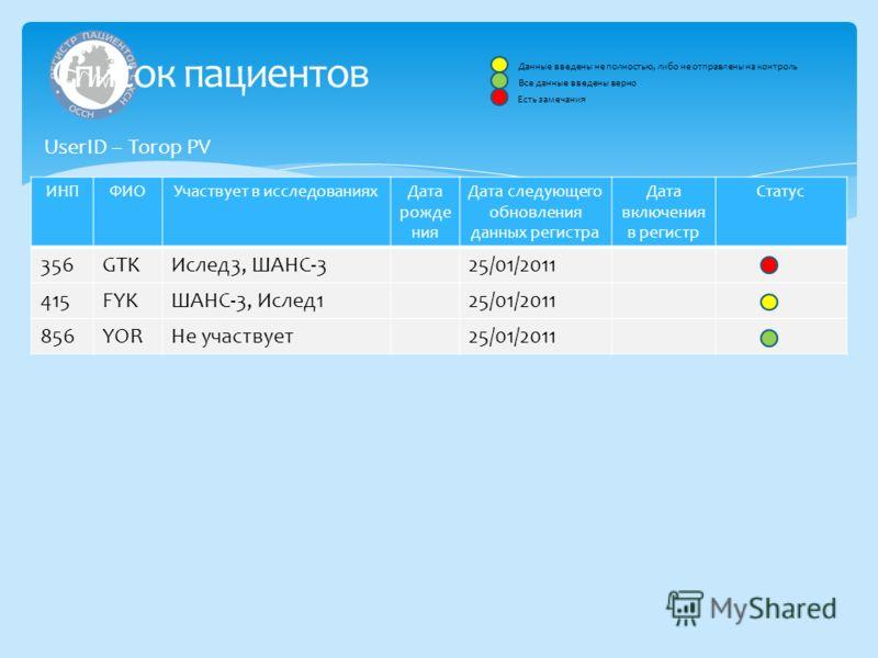 Список пациентов ИНПФИОУчаствует в исследованияхДата рожде ния Дата следующего обновления данных регистра Дата включения в регистр Статус 356GTKИслед3, ШАНС-325/01/2011 415FYKШАНС-3, Ислед125/01/2011 856YORНе участвует25/01/2011 UserID – Torop PV Дан